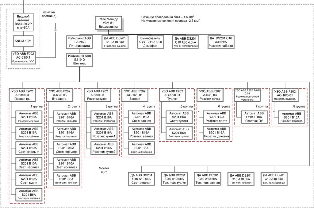 Схема пока на элементах фирмы